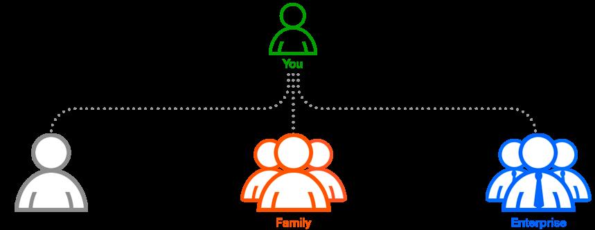 enterprise users